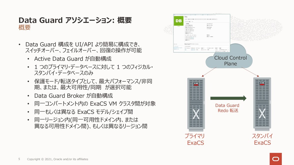 概要 • Data Guard 構成を UI/API より簡易に構成でき、 スイッチオーバー、...