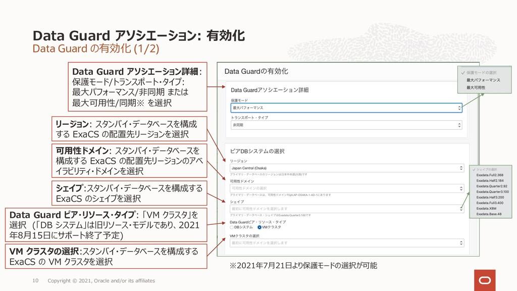 Data Guard の有効化 (1/2) Data Guard アソシエーション: 有効化 ...