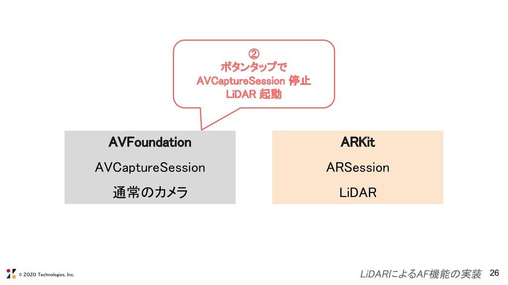 © ZOZO Technologies, Inc. 26 LiDARによるAF機能の実装  A...