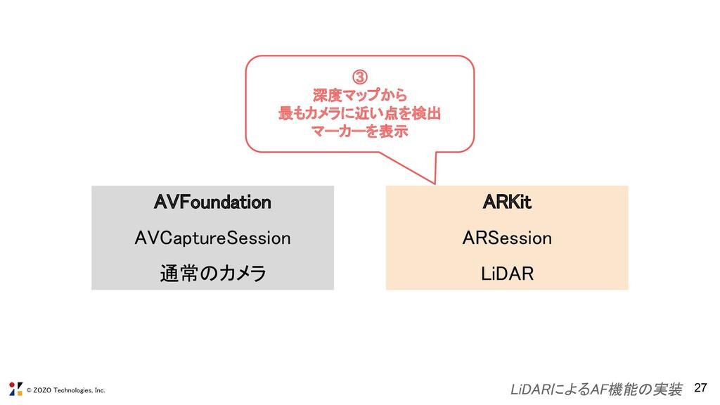© ZOZO Technologies, Inc. 27 LiDARによるAF機能の実装  A...