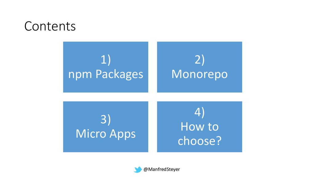 @ManfredSteyer Contents 1) npm Packages 2) Mono...