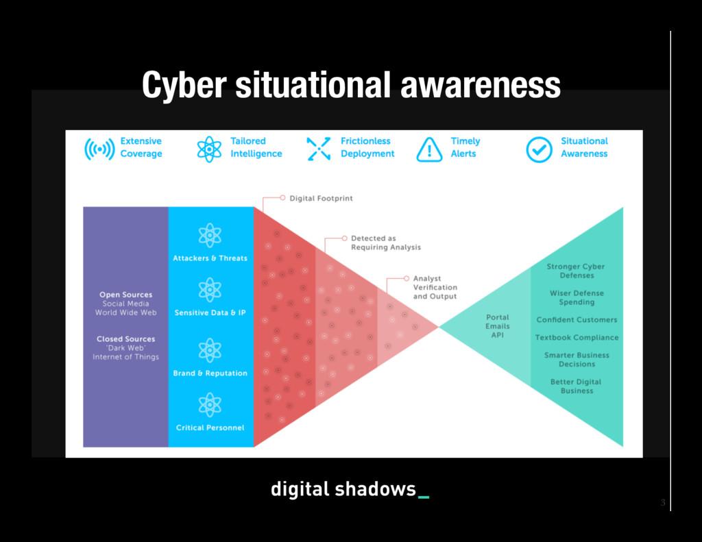 3 Cyber situational awareness