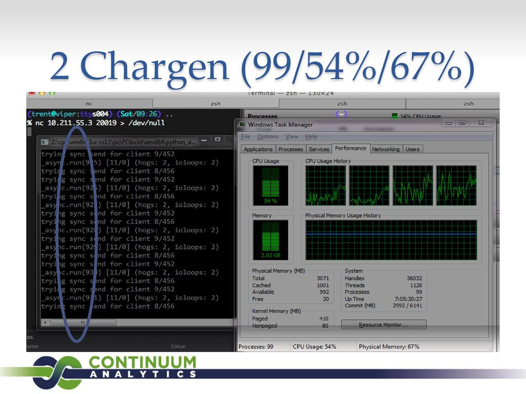 2 Chargen (99/54%/67%)