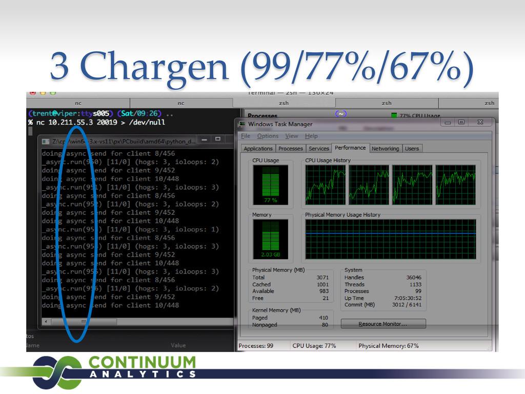 3 Chargen (99/77%/67%)