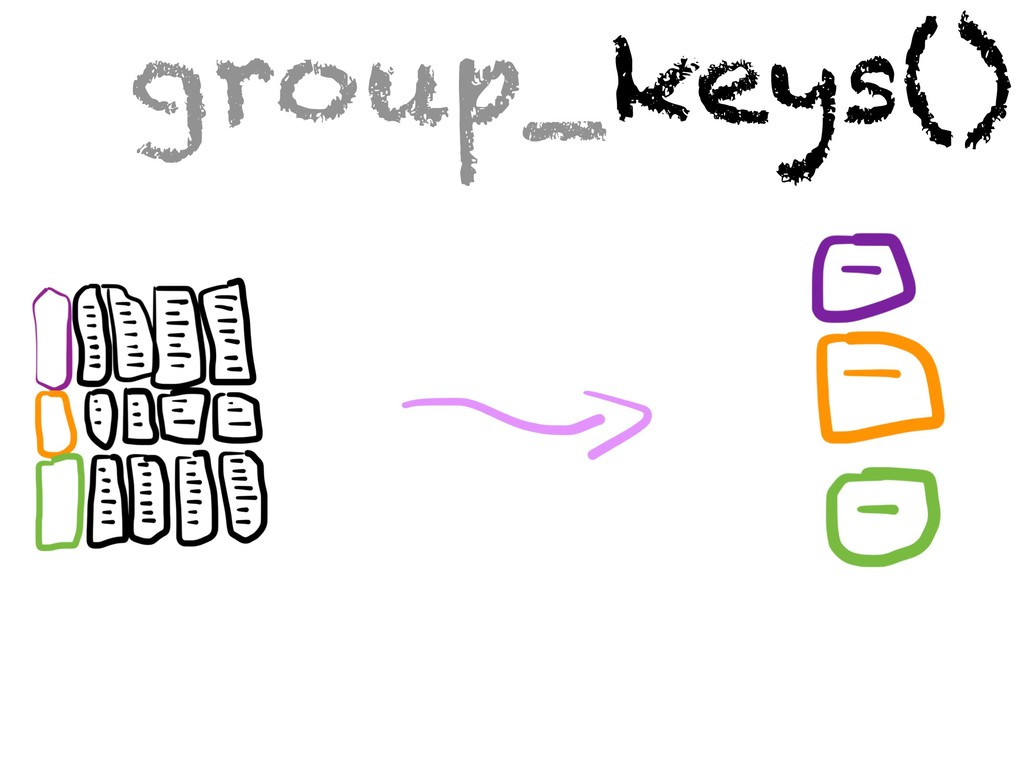 group_keys()