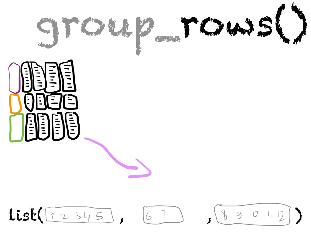 group_rows() list( , , )