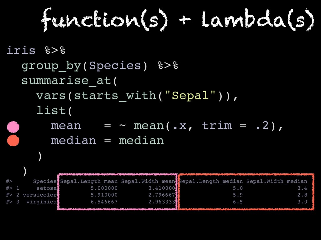 function(s) + lambda(s) iris %>% group_by(Speci...