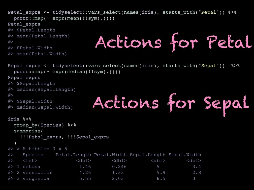 Actions for Petal Petal_exprs <- tidyselect::va...