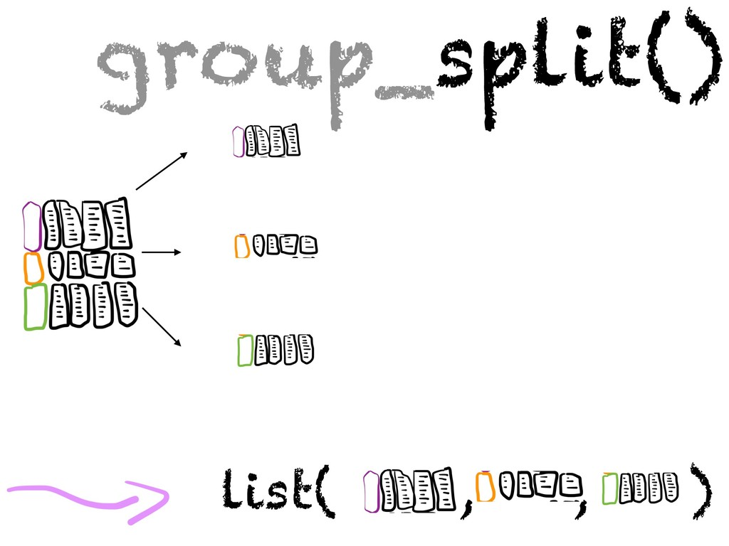 group_split() list( , , )