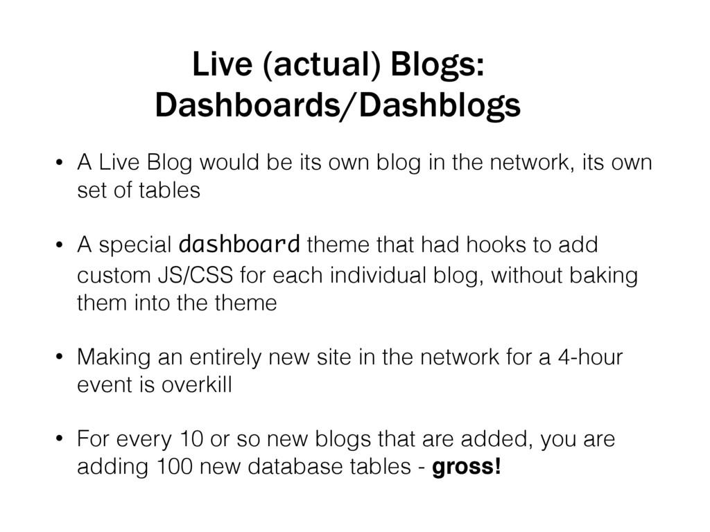 Live (actual) Blogs: Dashboards/Dashblogs • A L...