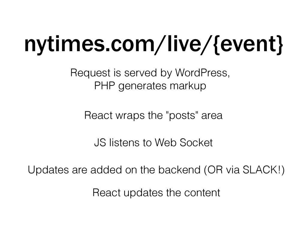 nytimes.com/live/{event} Request is served by W...