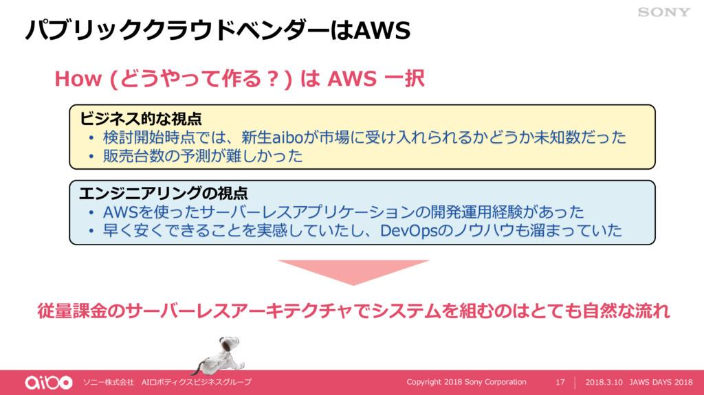 ソニー株式会社 AIロボティクスビジネスグループ JAWS DAYS 2018 2018.3....