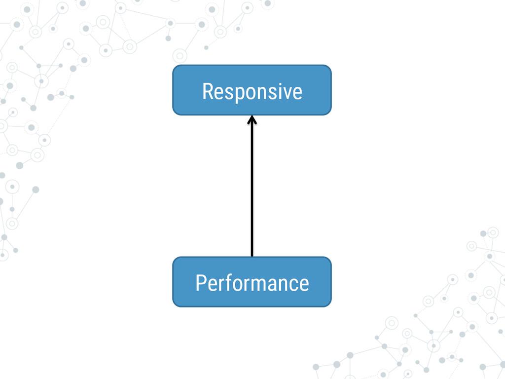 Responsive Performance