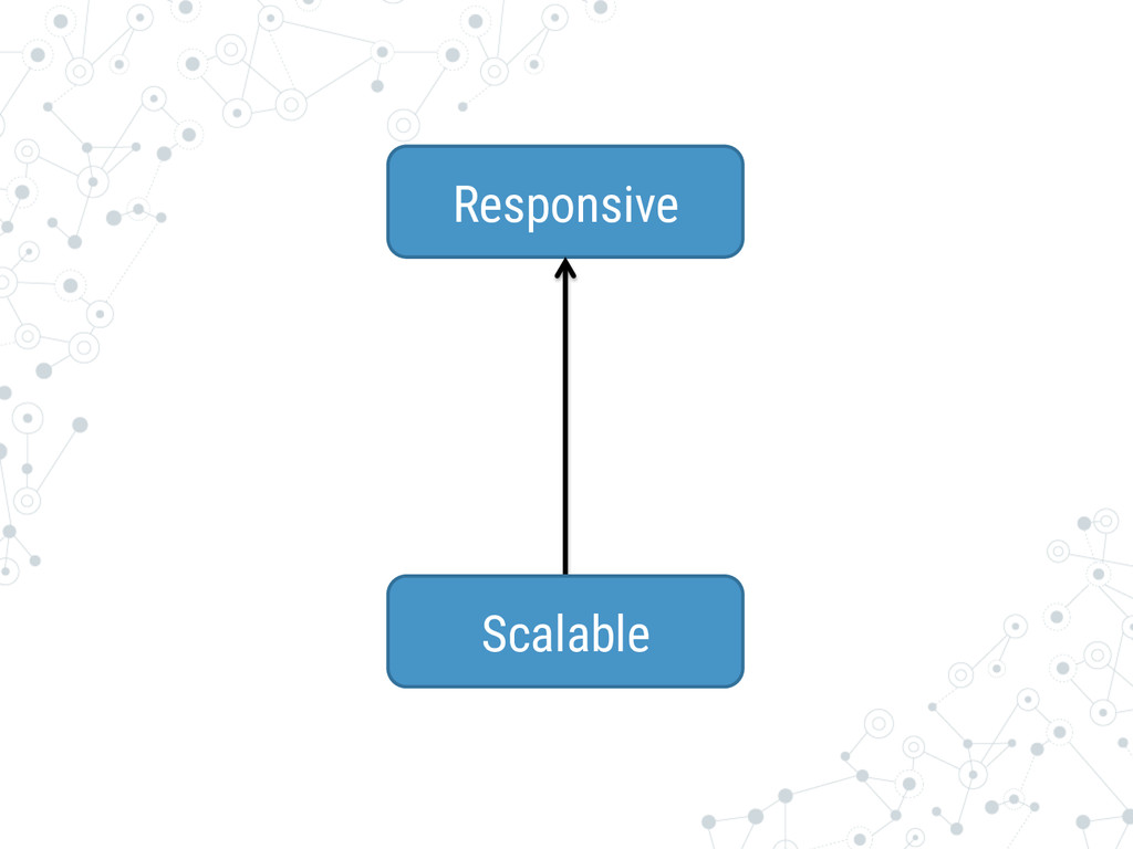Responsive Scalable