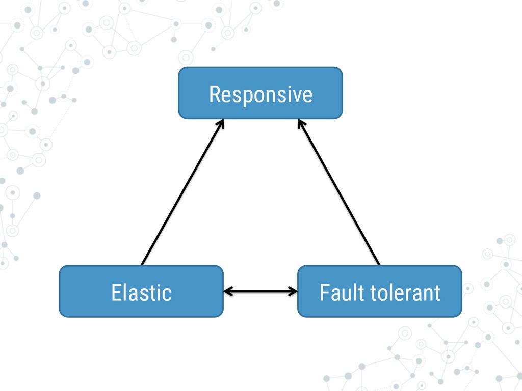 Responsive Elastic Fault tolerant
