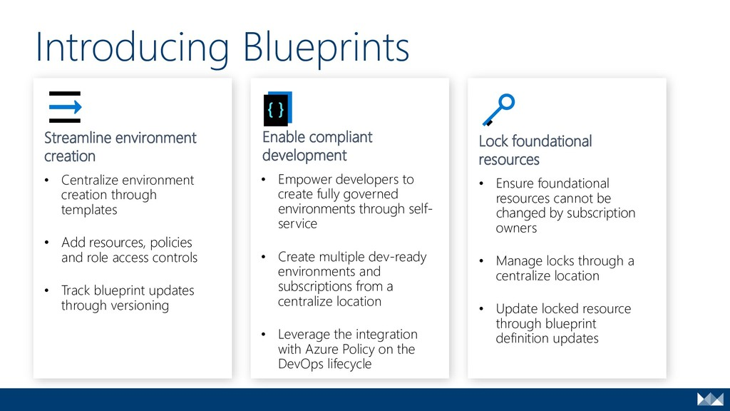 Introducing Blueprints • Ensure foundational re...