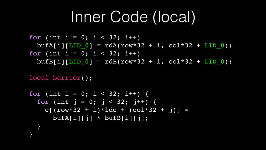 Inner Code (local) for (int i = 0; i < 32; i++)...