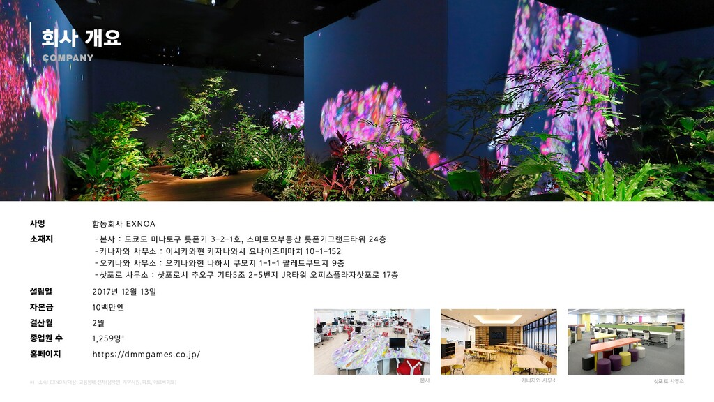합동회사 EXNOA 본사 삿포로 사무소 카나자와 사무소 2017년 12월 13일 10...