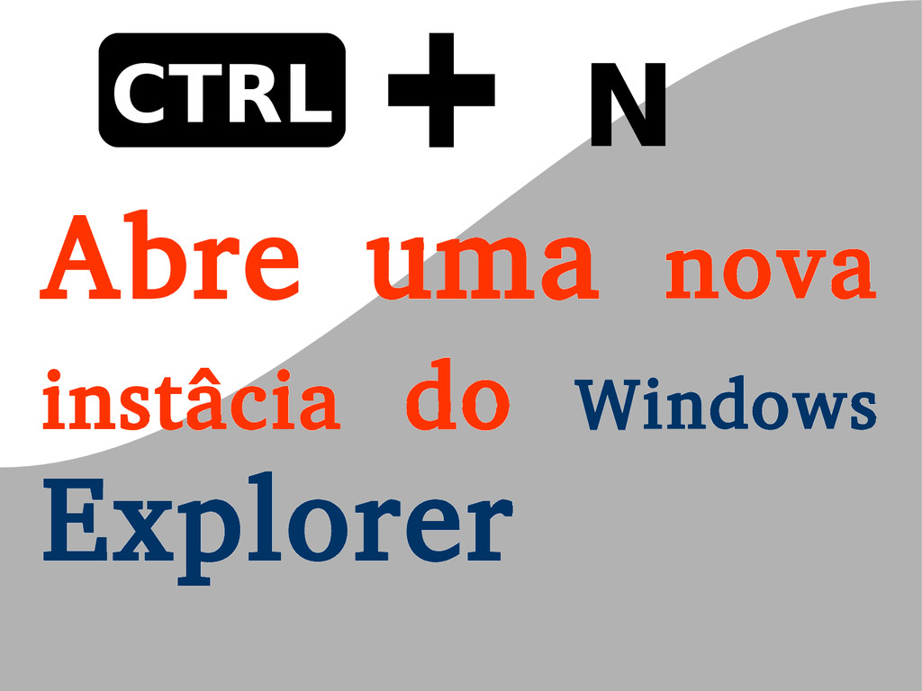 CTRL N Abre uma nova instâcia do Windows Explor...