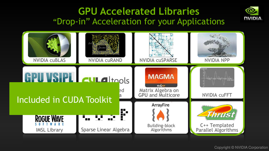 Copyright © NVIDIA Corporation GPU Accelerated ...