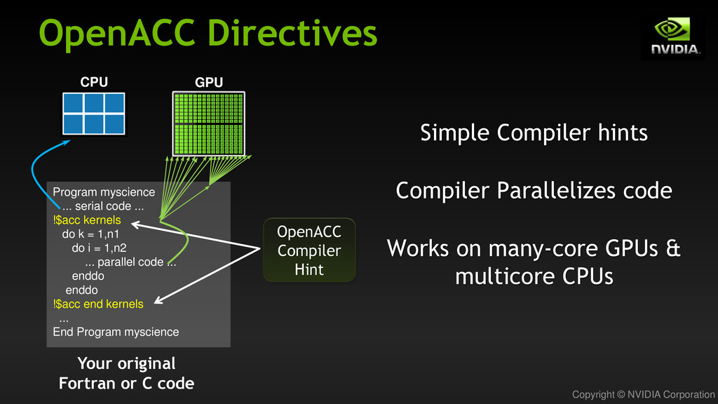 Copyright © NVIDIA Corporation OpenACC Directiv...