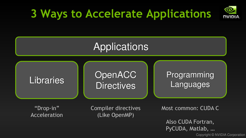 Copyright © NVIDIA Corporation 3 Ways to Accele...