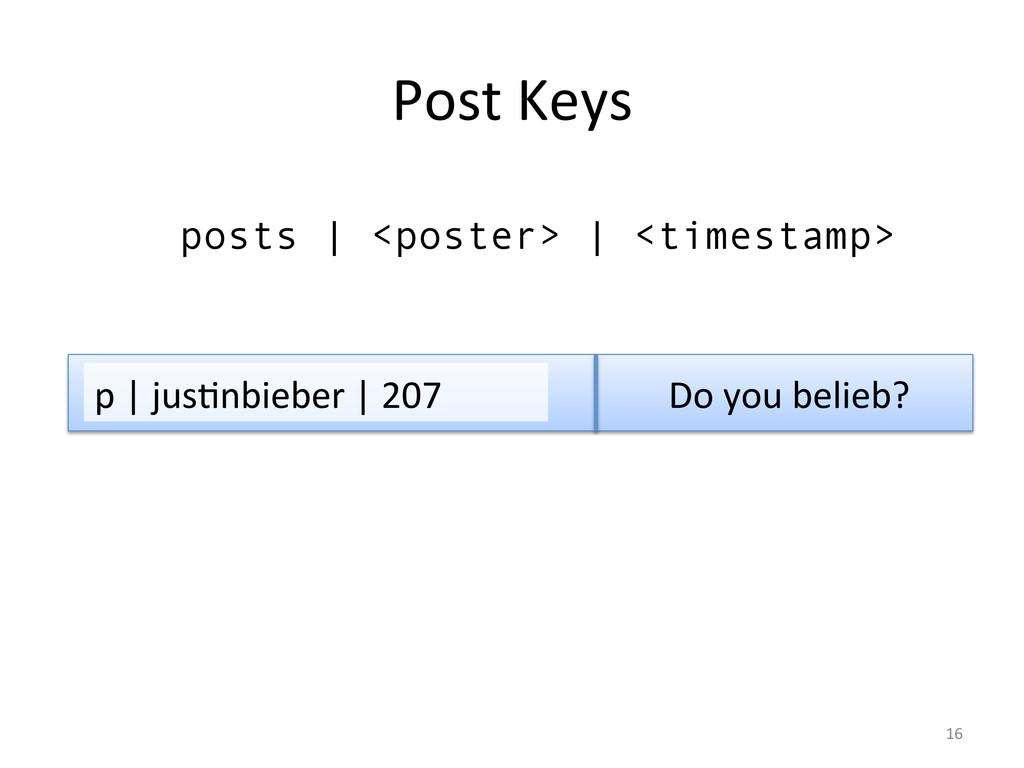 Post Keys  p | jusGnbieber | ...