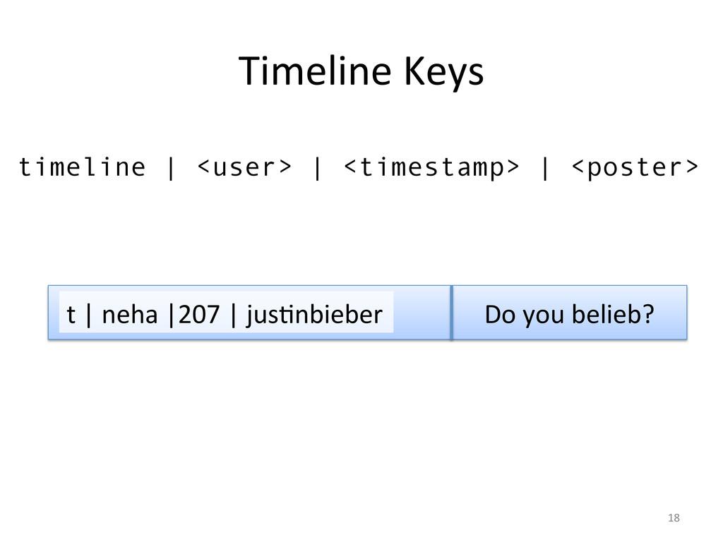 Timeline Keys  t | neha |207 ...