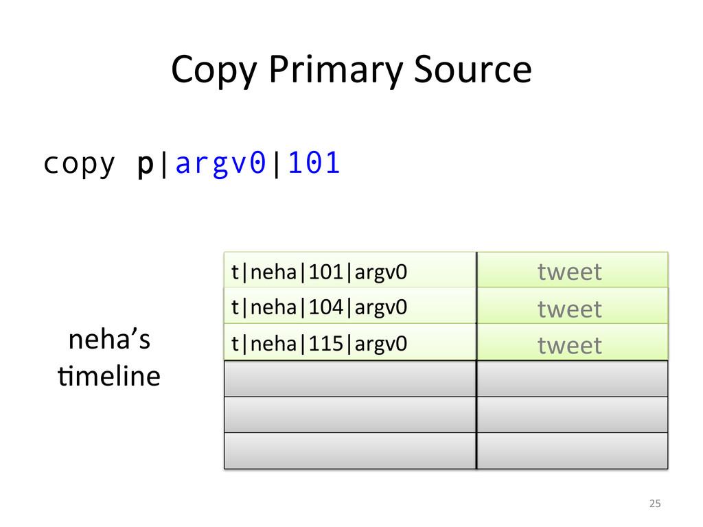 Copy Primary Source  copy p|argv0|101 ...