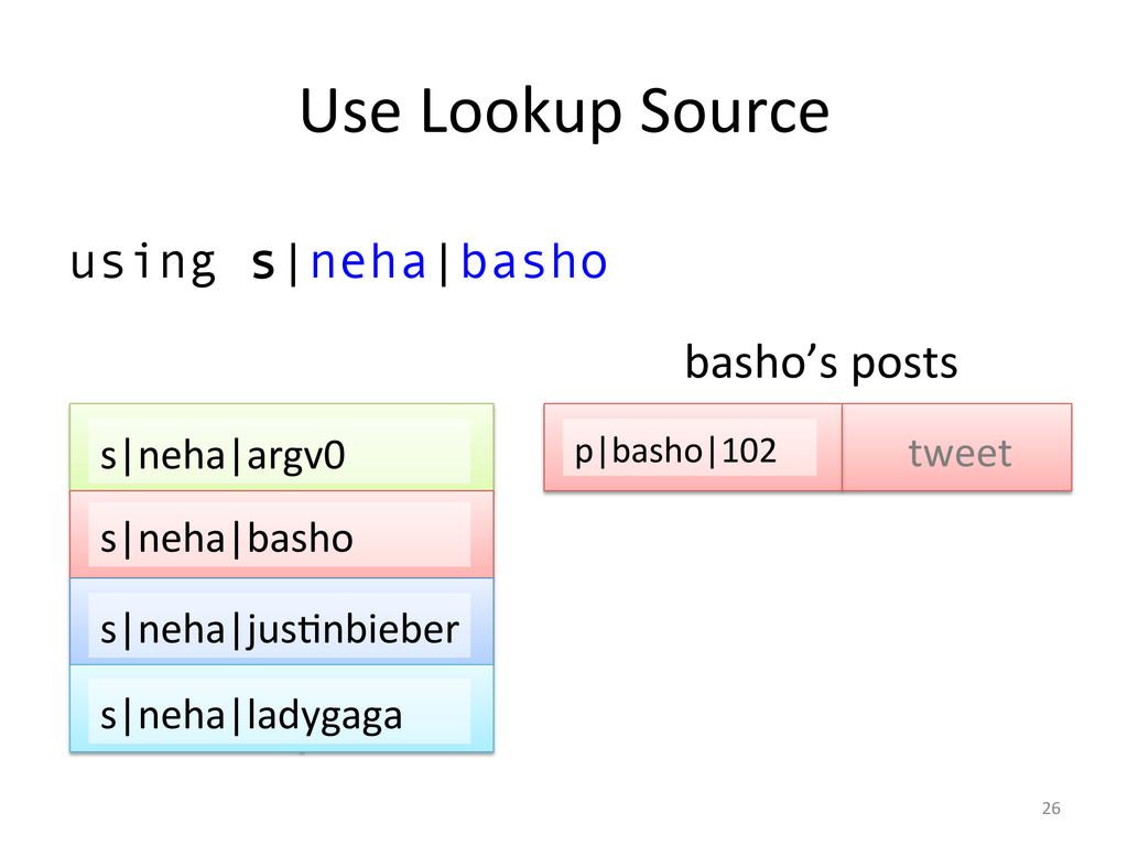 Use Lookup Source  using s|neha|basho ...