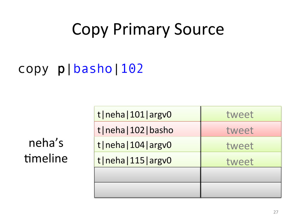 Copy Primary Source  copy p|basho|102 ...