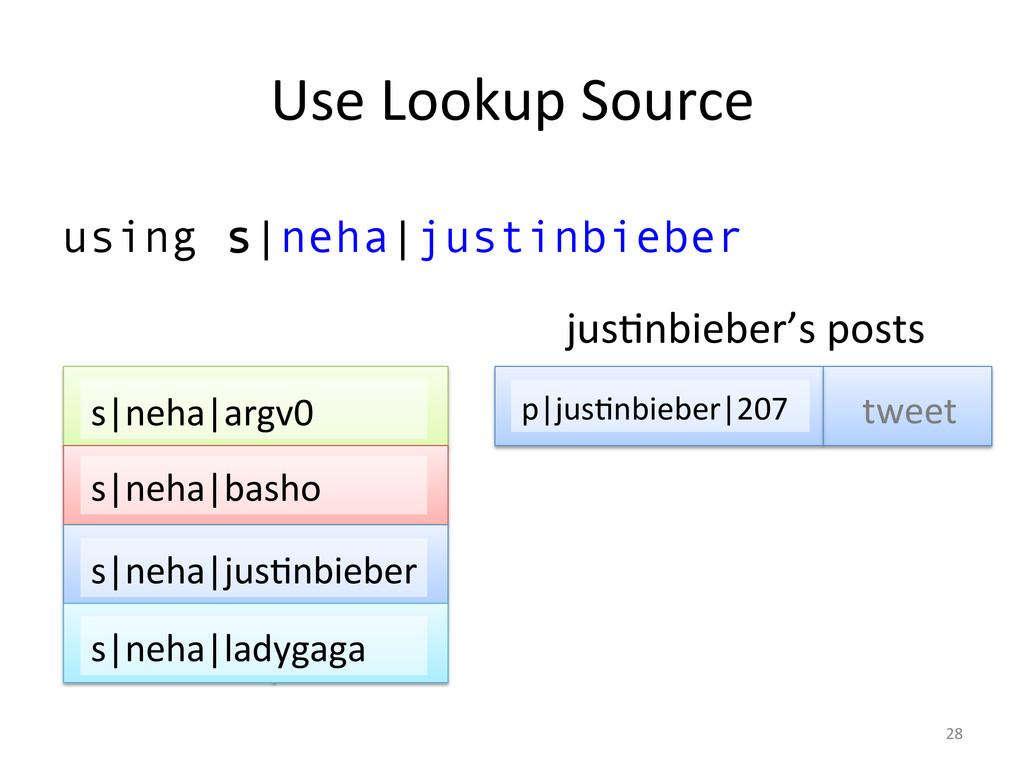 Use Lookup Source  using s|neha|justin...