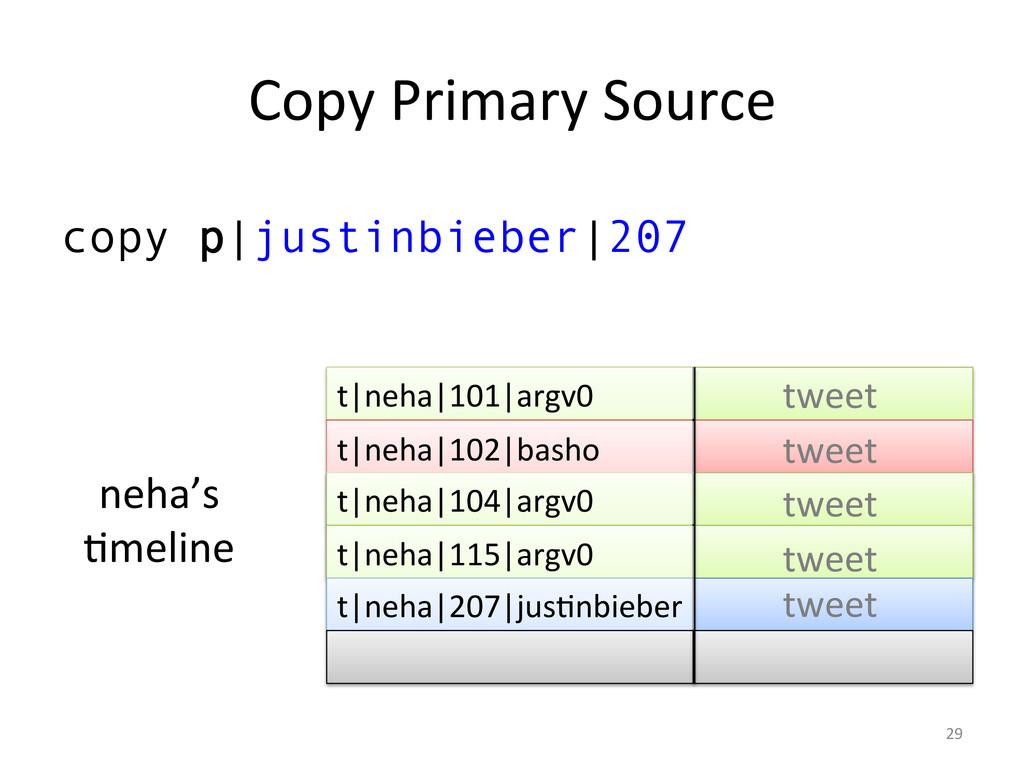 Copy Primary Source  copy p|justinbieb...