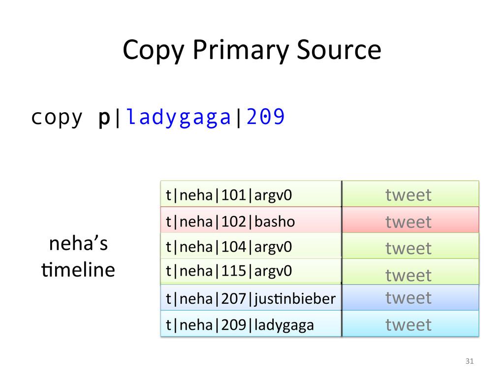 Copy Primary Source  copy p|ladygaga|2...