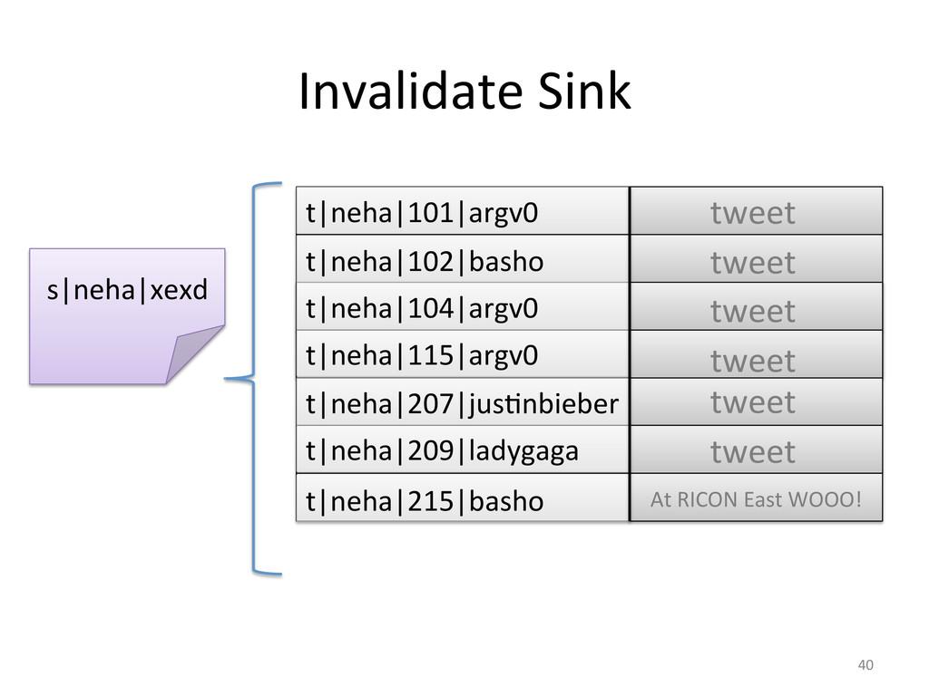 Invalidate Sink  t|neha|104|argv0  t|n...