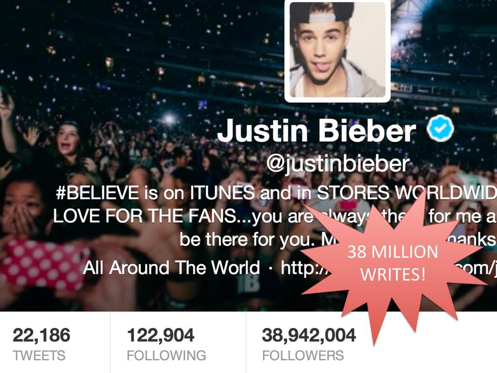 45  38 MILLION  WRITES!