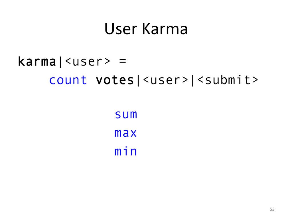 User Karma  karma|<user> = count votes|<u...