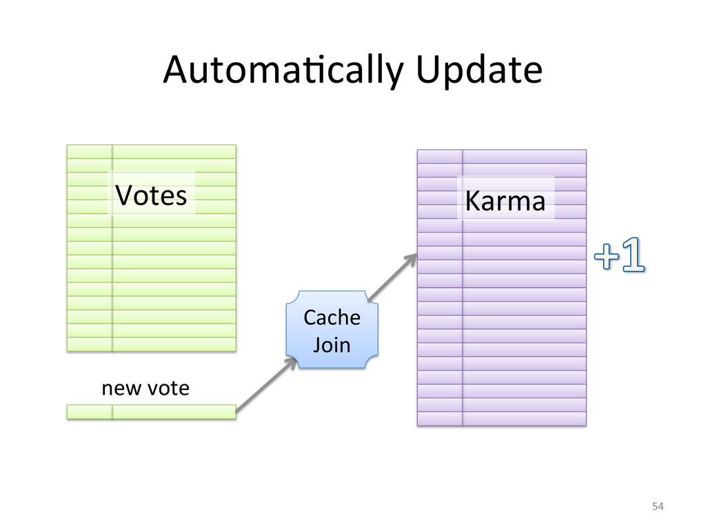 AutomaGcally Update  Votes  54  Kar...