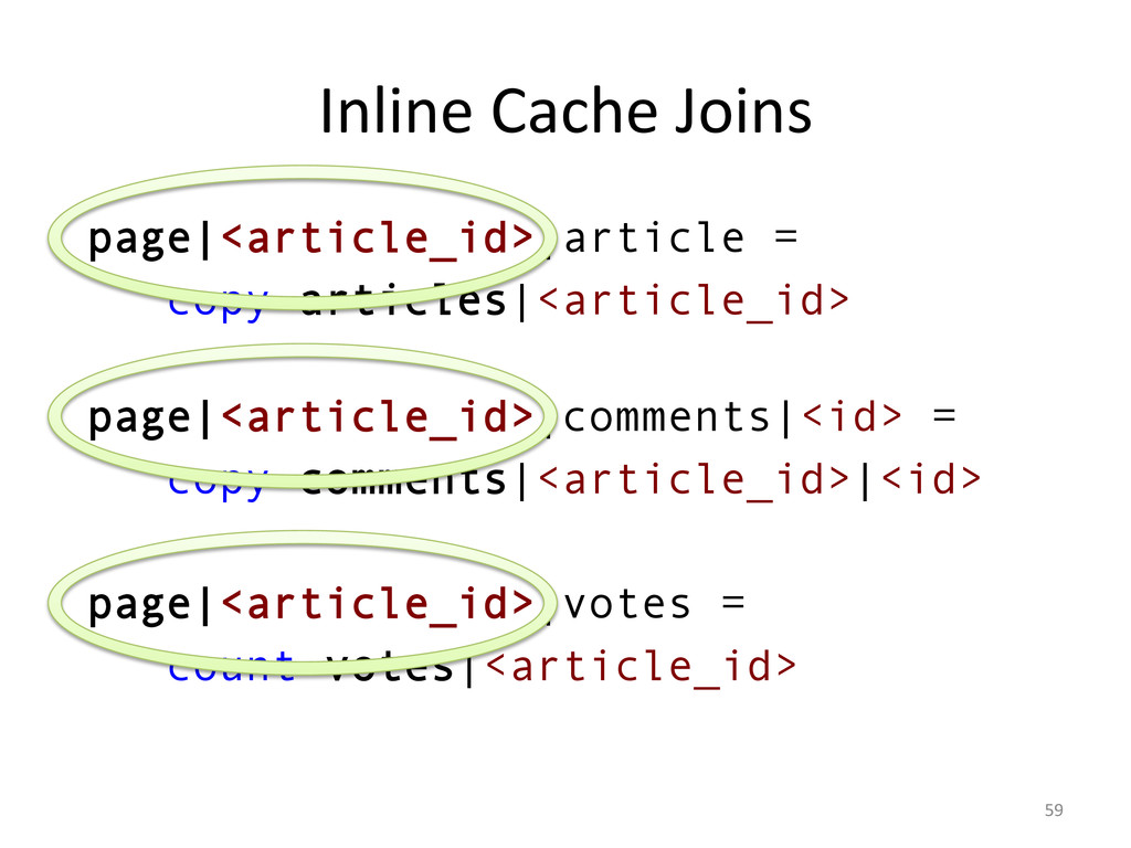 Inline Cache Joins  page|<article_id>|...