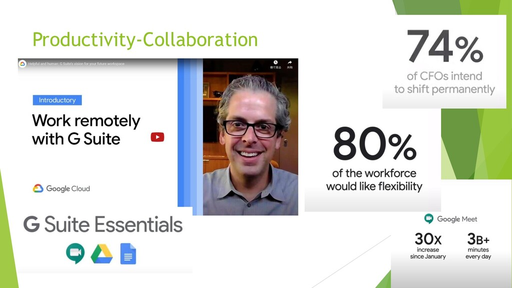 Productivity-Collaboration