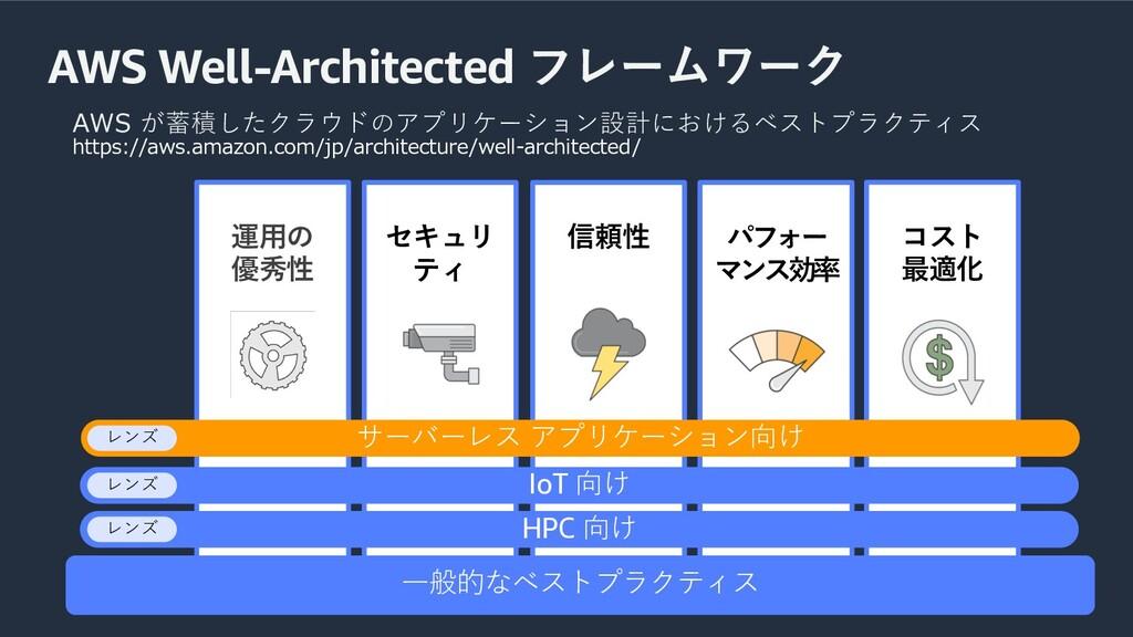AWS Well-Architected フレームワーク AWS が蓄積したクラウドのアプリケ...