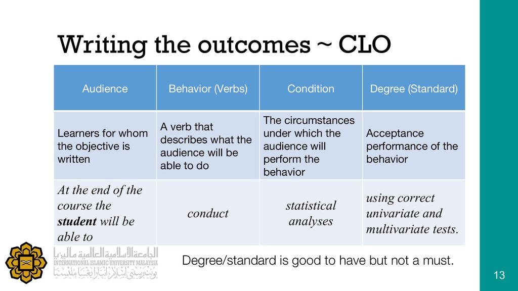 Writing the outcomes ~ CLO Audience Behavior (V...