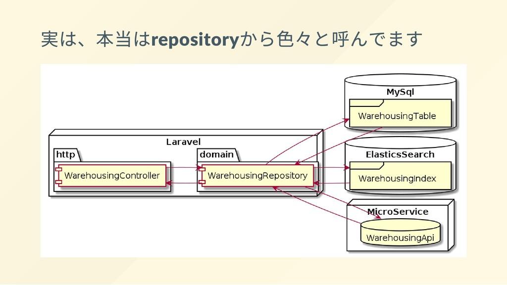 実は、本当はrepository から⾊々と呼んでます