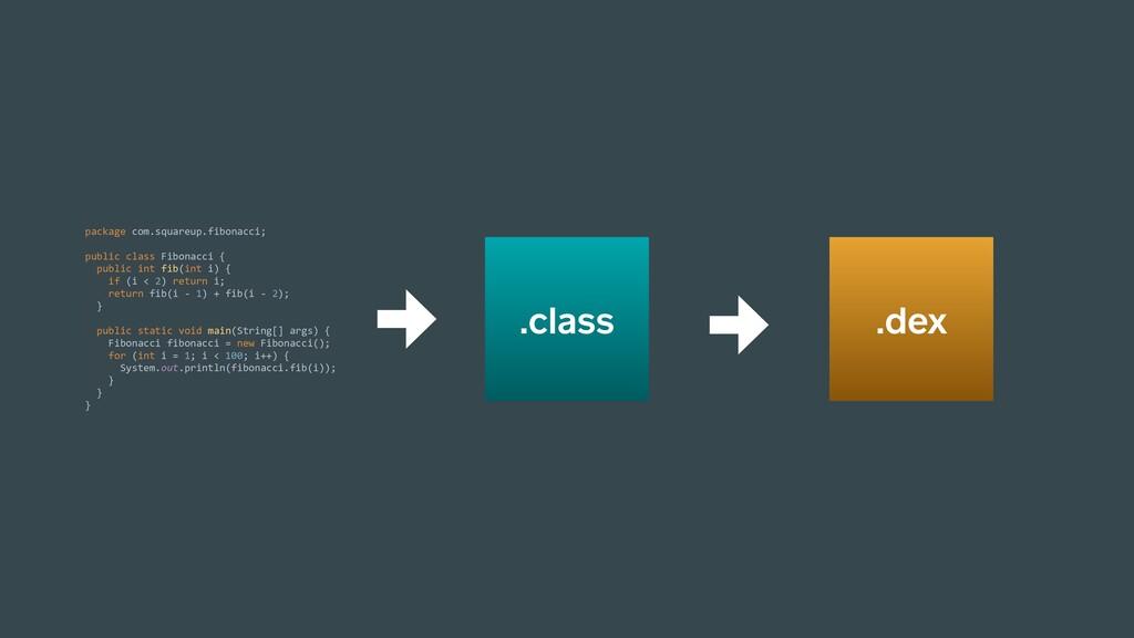 package com.squareup.fibonacci; public class Fi...