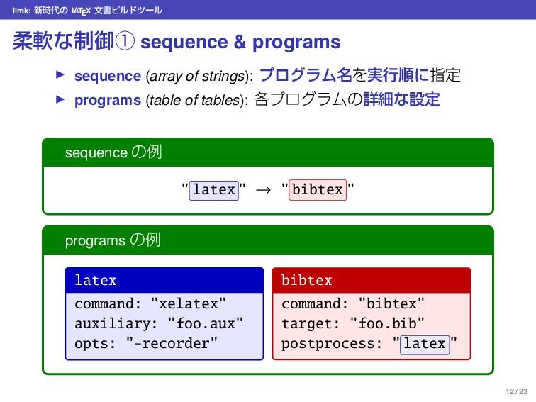llmk: ৽ͷ L ATEX จॻϏϧυπʔϧ ॊೈͳ੍ޚᶃ sequence & pr...