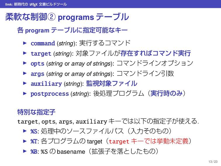 llmk: ৽ͷ L ATEX จॻϏϧυπʔϧ ॊೈͳ੍ޚᶄ programs ςʔϒϧ...