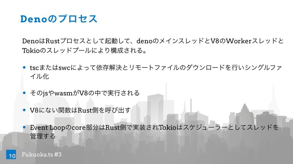 Fukuoka.ts #3 Denoͷϓϩηε DenoRustϓϩηεͱͯ͠ىಈͯ͠ɺde...
