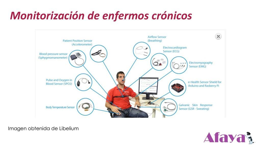 Monitorización de enfermos crónicos Imagen obte...