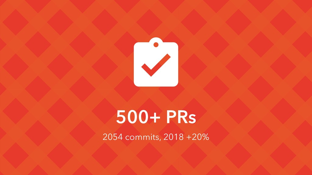 500+ PRs 2054 commits, 2018 +20%