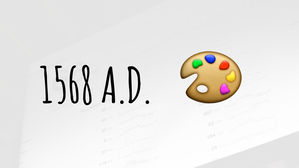 1568 A.D. $